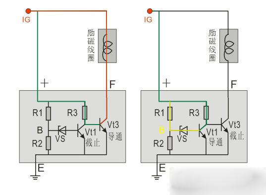 汽车发电机调节器工作原理 汽车电压调节器原理详解